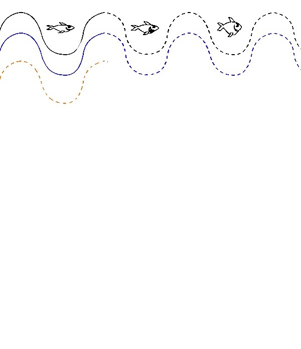 Coloring page Preschool Worksheets Summer : Draw waves by changing ...