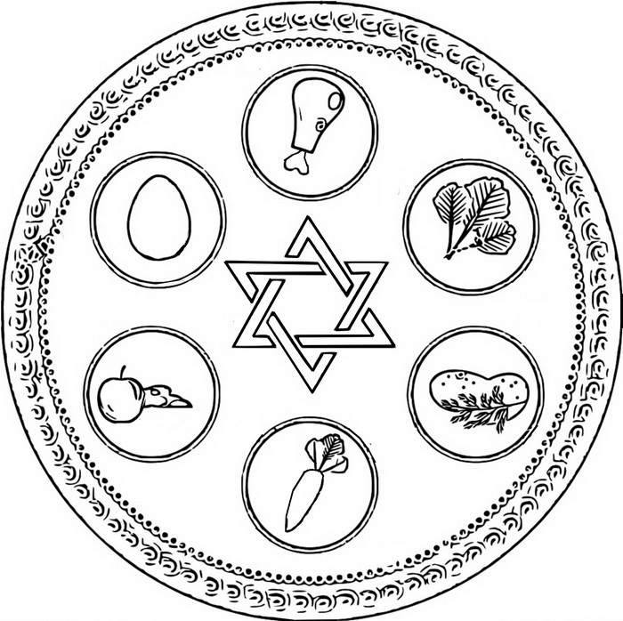 Coloring page Seder plate - Passover